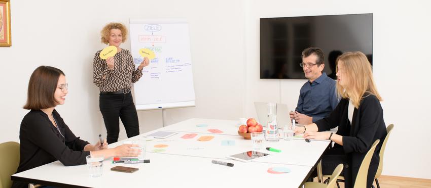 Strategische Kommunikationsziele - Schlüssel zum Erfolg